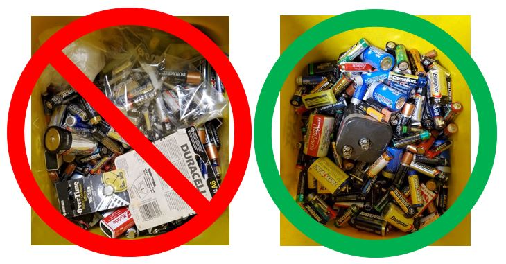 A comparison example of battery collection buckets should and should not look